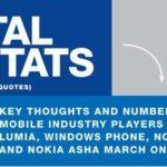 18 поразительных фактов о Lumia, Asha, Nokia X и Windows Phone