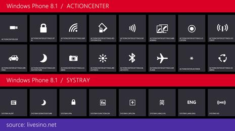 actcentr3