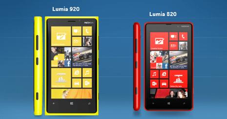 NokiaLumia 920820 - Технические характеристики Nokia Lumia 620!