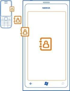 Nokia Lumia контакты