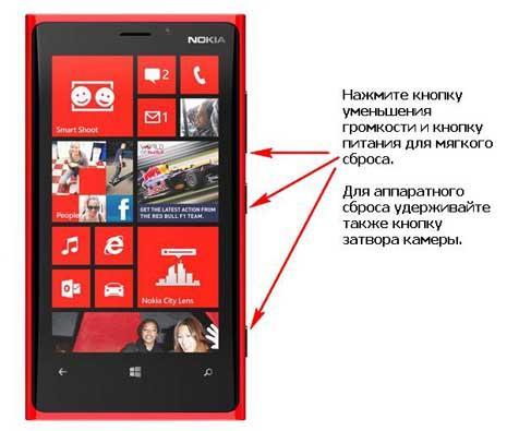 Что делать если не включается Nokia Lumia?