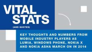 infographica 300x168 - Nokia 301 - стильный и недорогой телефон