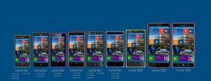 список смартфонов на Windows 10