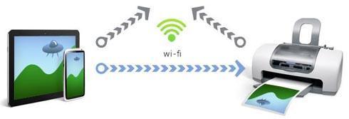 wifi_printing_lumia