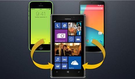 lumiatransfercontacts - Предуcтановленные приложения в Nokia Lumia 520