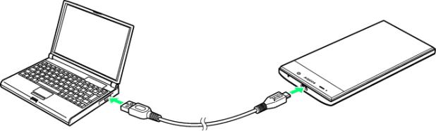 подключение компьютера через USB