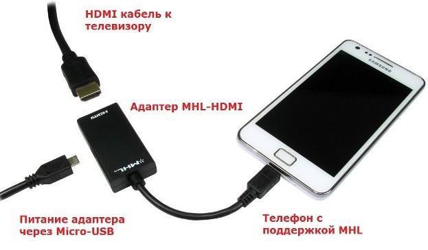 подключение MHL-HDMI