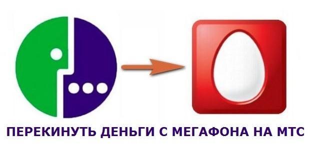 43 perevesti dengi s megafona na mtc - Возможности клавиатуры Windows 10 для телефонов