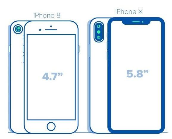 211 iphone vs 8 x 2 - Сравнение лучших смартфонов Apple: Iphone 8 vs Iphone X