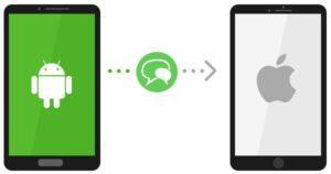 347 ios transfer android 300x158 - Как правильно заряжать батарею телефона, смартфона или планшета?
