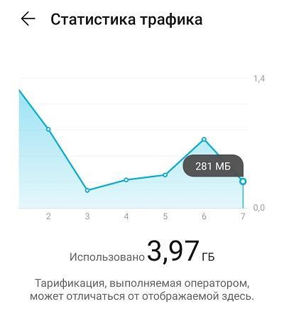 xiaomi trafic 1 - Как посмотреть расход трафика на Xiaomi Redmi?
